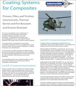 coating systems for composites